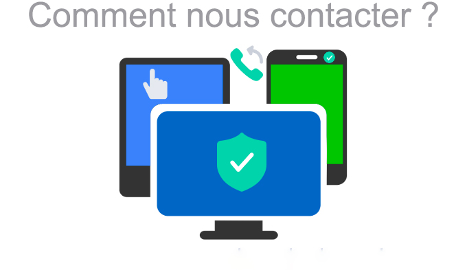 """Comment contacter Groupe Invest"""